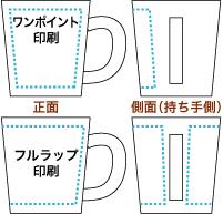 テーパードマグカップ(小) 画像2